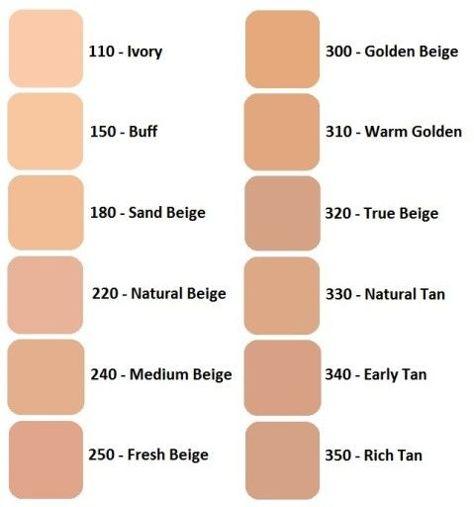 REVLON ColorStay podkład z pompką do cery mieszanej i tłustej z kompleksem SoftFlex 220 Natural Beige 30ml                              zdj.                              2